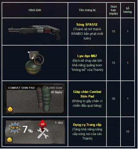 final-bullet-tang-3000-giftcode-nhan-dip-ra-mat-phien-ban-moi 3