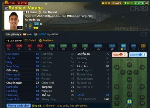 doi-hinh-loyal-player-ngon-re-duoi-600-trieu-ep-trong-fifa-online-3 2