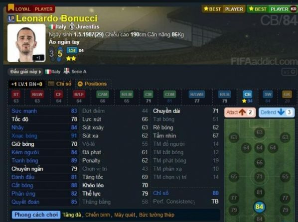 doi-hinh-loyal-player-ngon-re-duoi-600-trieu-ep-trong-fifa-online-3 3
