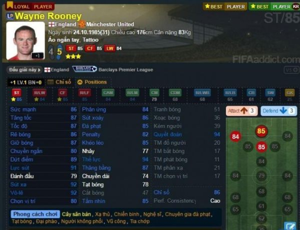 doi-hinh-loyal-player-ngon-re-duoi-600-trieu-ep-trong-fifa-online-3 9