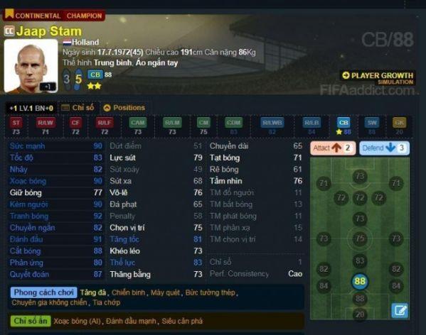 fifa-online-3-top-6-trung-ve-sieu-ngon-mua-continental-champion 1