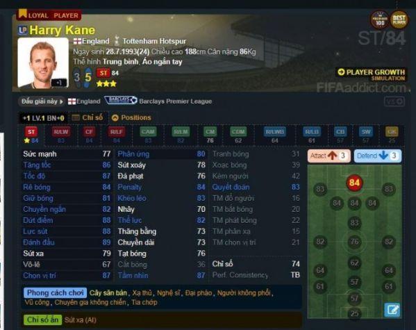 fo3-top-5-tien-dao-gia-re-nhung-ghi-ban-hieu-qua-mua-loyal-player