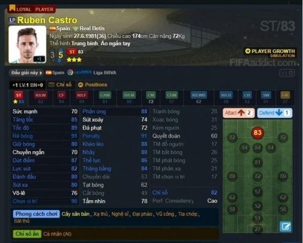 fo3-top-5-tien-dao-gia-re-nhung-ghi-ban-hieu-qua-mua-loyal-player 3