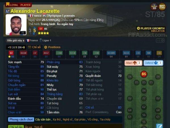 fo3-top-5-tien-dao-gia-re-nhung-ghi-ban-hieu-qua-mua-loyal-player 5