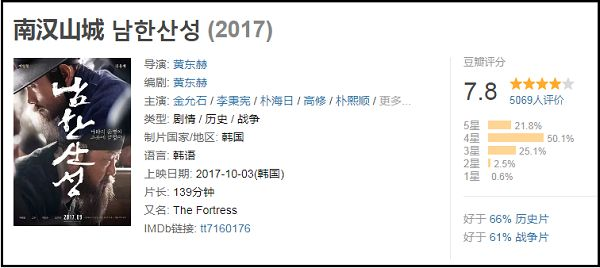 10-phim-dien-anh-chieu-rap-han-duoc-danh-gia-cao-tai-trung-quoc-2017 13