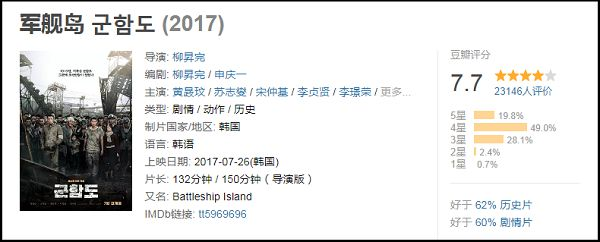10-phim-dien-anh-chieu-rap-han-duoc-danh-gia-cao-tai-trung-quoc-2017 15