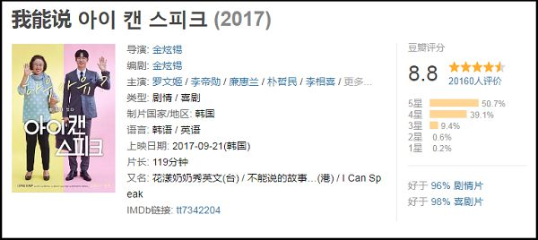 10-phim-dien-anh-chieu-rap-han-duoc-danh-gia-cao-tai-trung-quoc-2017 19