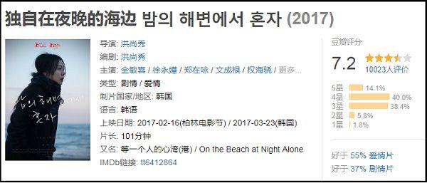 10-phim-dien-anh-chieu-rap-han-duoc-danh-gia-cao-tai-trung-quoc-2017 1