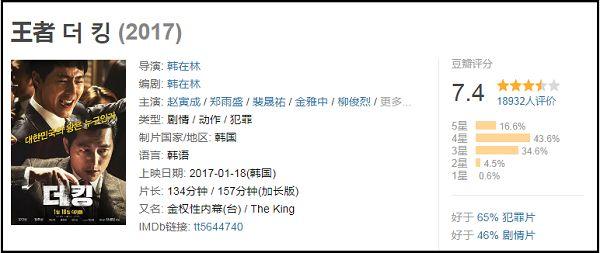 10-phim-dien-anh-chieu-rap-han-duoc-danh-gia-cao-tai-trung-quoc-2017 7