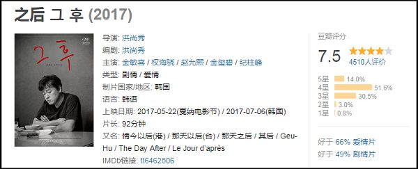10-phim-dien-anh-chieu-rap-han-duoc-danh-gia-cao-tai-trung-quoc-2017 9