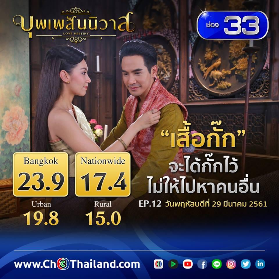 nguoc-dong-thoi-gian-de-yeu-anh-phim-thai-hot-nhat-2018 31