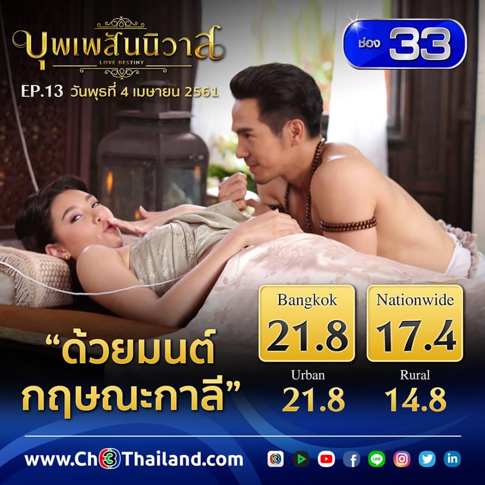 nguoc-dong-thoi-gian-de-yeu-anh-phim-thai-hot-nhat-2018 32