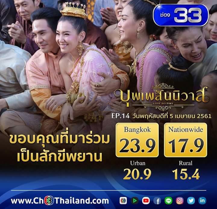 nguoc-dong-thoi-gian-de-yeu-anh-phim-thai-hot-nhat-2018 33