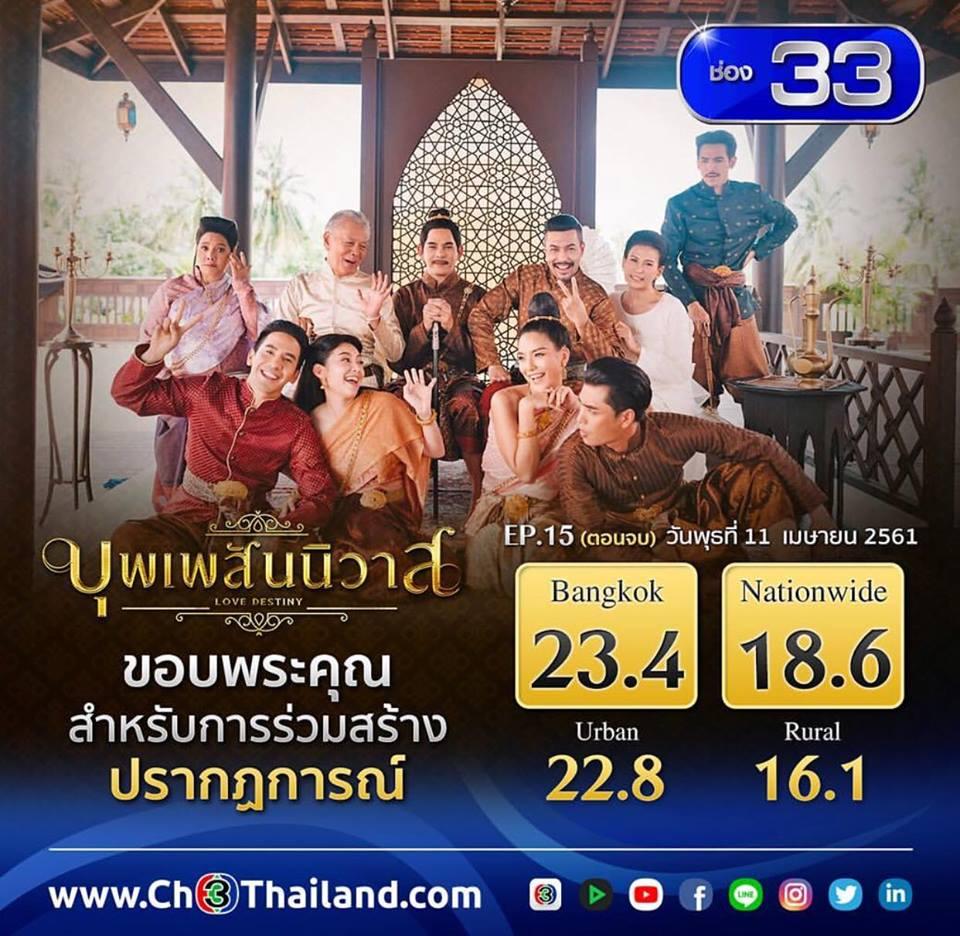 nguoc-dong-thoi-gian-de-yeu-anh-phim-thai-hot-nhat-2018 34