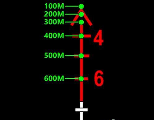 huong-dan-su-dung-scope-4x-hieu-qua-nhat-trong-pubg-mobile 3