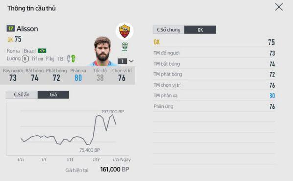 [FIFA Online 4] Đội hình chắc chắn được nâng cấp trong Update tới  1