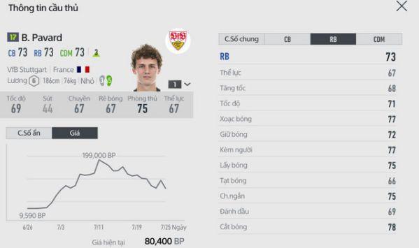 [FIFA Online 4] Đội hình chắc chắn được nâng cấp trong Update tới  2