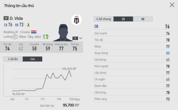 [FIFA Online 4] Đội hình chắc chắn được nâng cấp trong Update tới 3