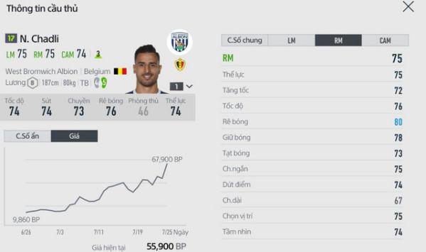 [FIFA Online 4] Đội hình chắc chắn được nâng cấp trong Update tới 8