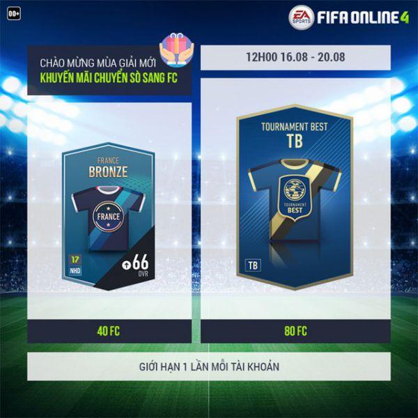 FIFA Online 4: Tìm hiểu thẻ mùa giải mới Tournament Best vừa ra mắt 2