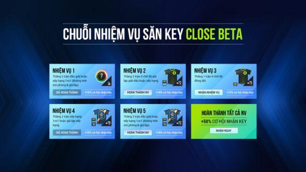 Tìm hiểu những tính năng của siêu phẩm FIFA Online 4 Mobile 11