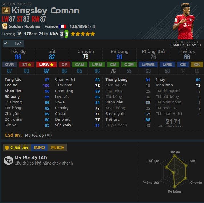 FIFA Online 4: 4 tiền đạo cắm và 6 tiền đạo cánh ngon nhất mùa Golden Rookies 10