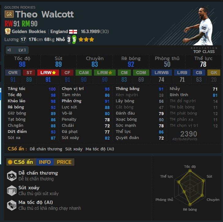 FIFA Online 4: 4 tiền đạo cắm và 6 tiền đạo cánh ngon nhất mùa Golden Rookies 5