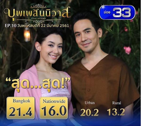 rating-cua-nguoc-dong-thoi-gian-de-yeu-anh-cao-ngat-nhu-nao